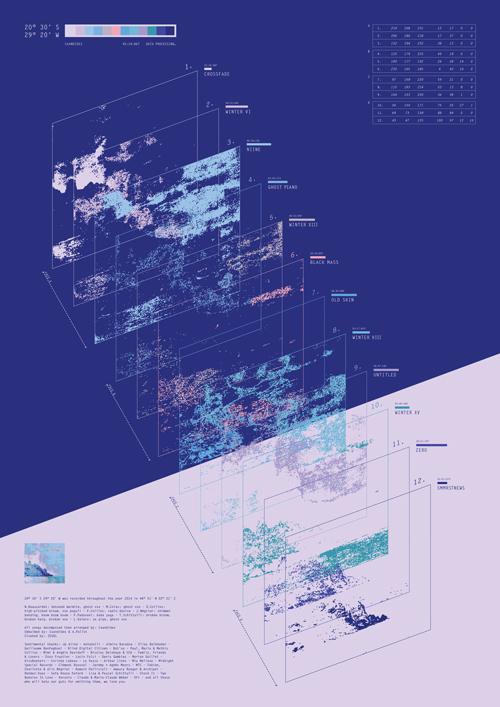 Caandides x ZEUGL – 20° 30' S 29° 20' W (poster)
